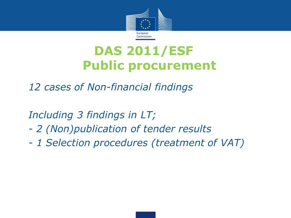 DAS 2011/ESF Public procurement