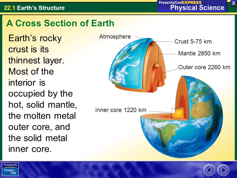 A Cross Section of Earth