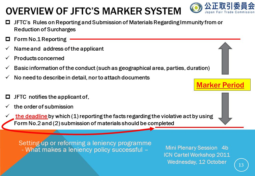 Overview of JFTC's Marker system