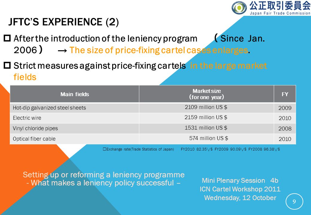 JFTC's Experience (2) After the introduction of the leniency program ( Since Jan. 2006 ) → The size of price-fixing cartel cases enlarges.