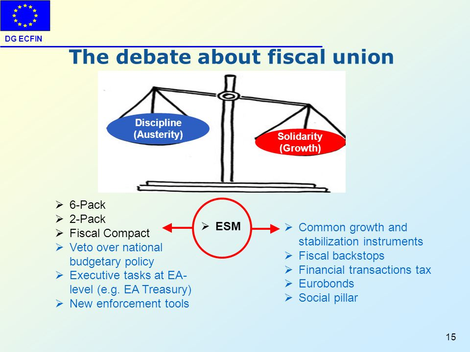 The debate about fiscal union