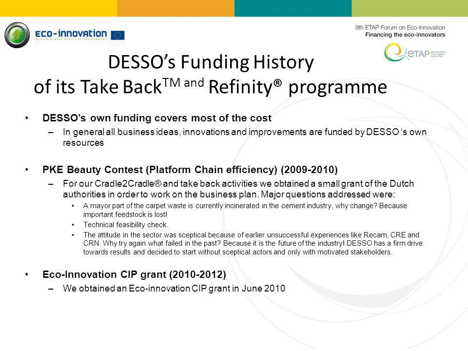DESSO's Funding History of its Take BackTM and Refinity® programme