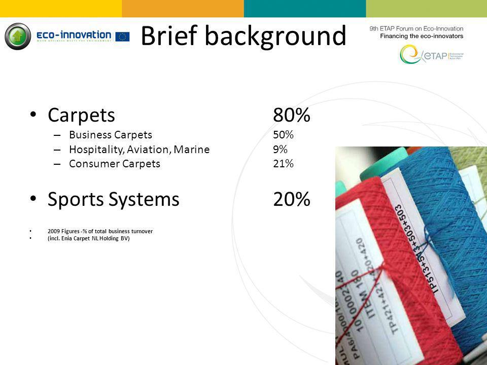 Brief background Carpets 80% Sports Systems 20% Business Carpets 50%