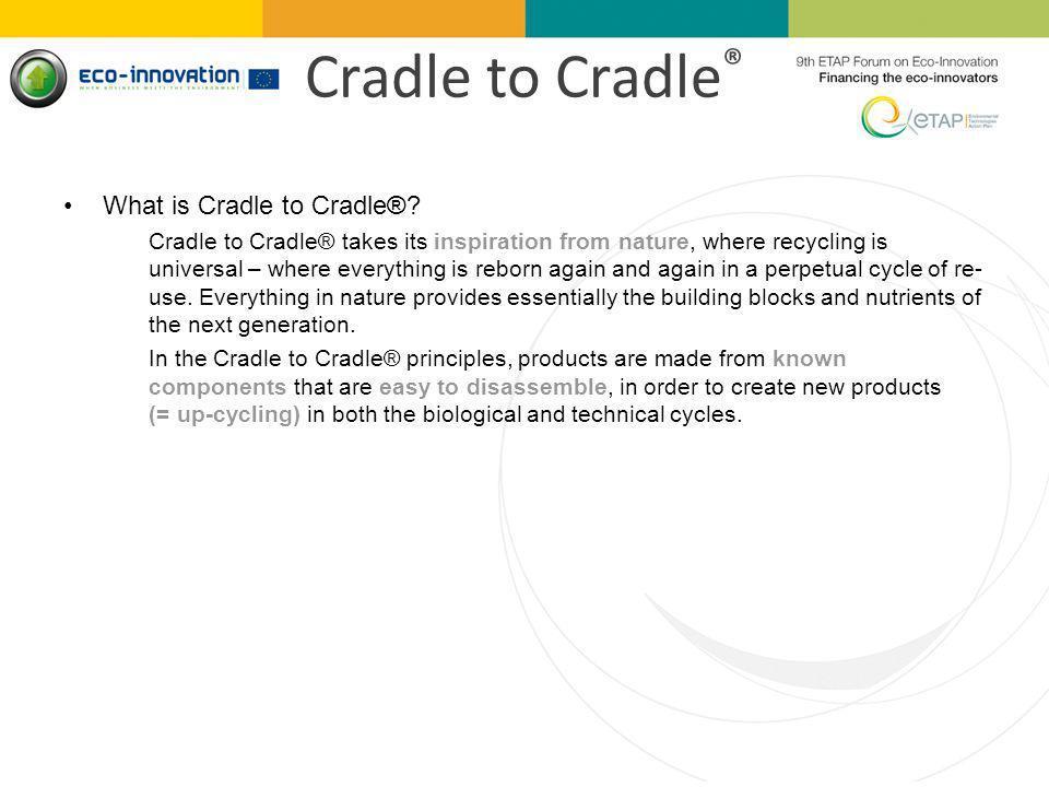 Cradle to Cradle® What is Cradle to Cradle®