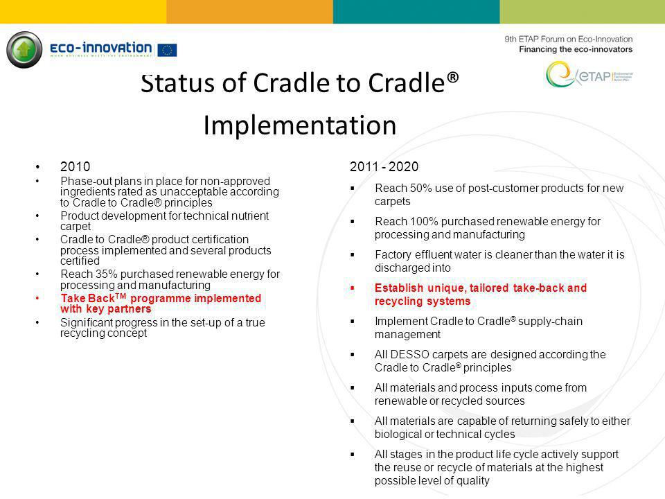 Status of Cradle to Cradle® Implementation