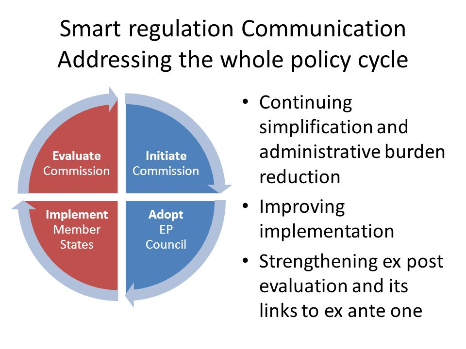 Smart regulation Communication Addressing the whole policy cycle