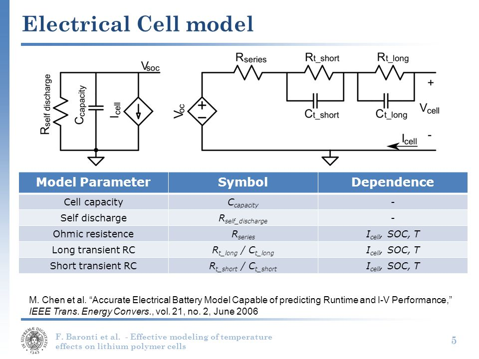 Old Fashioned Cell Circuit Symbol Gallery - Schematic Diagram Series ...