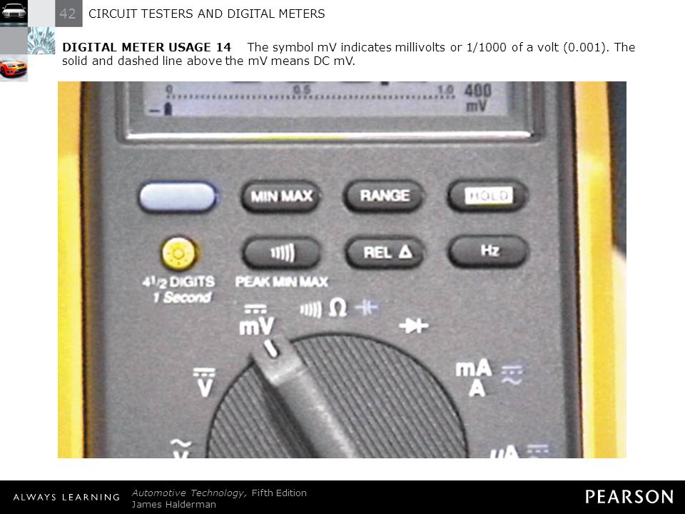 Millivolt Multimeter Symbols And Meanings Images