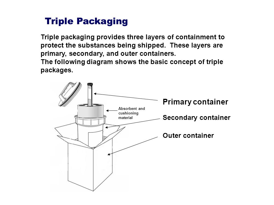 Triple Packaging Primary container