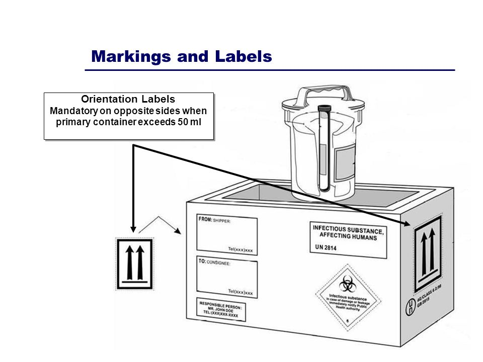 Markings and Labels Orientation Labels Mandatory on opposite sides when primary container exceeds 50 ml.