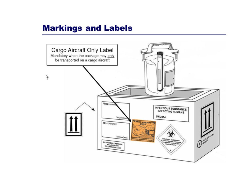 Markings and Labels