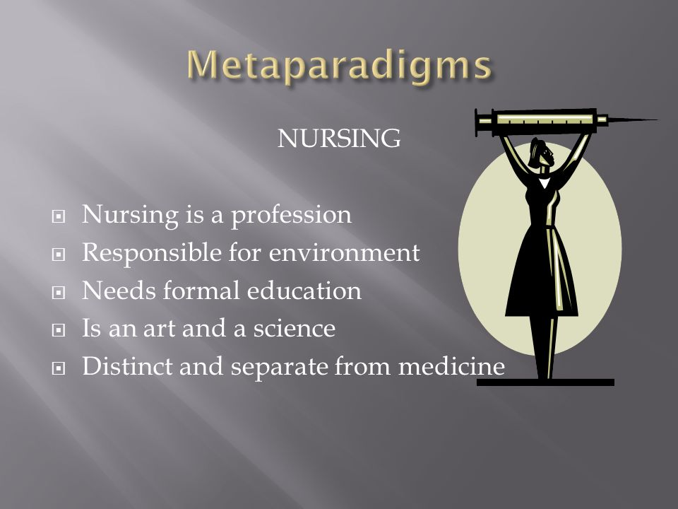 metaparadigms in nursing The metaparadigm of nursing distinguishes nursing from any other discipline such as biology, sociology, or psychology (jonson et al, 2012) initial consensus on the metaparadigm concepts in nursing was proposed by fawcett in 1984.