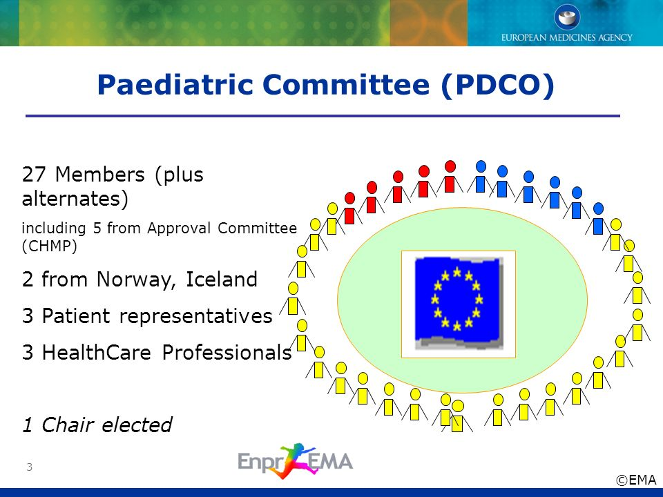 Paediatric Committee (PDCO)