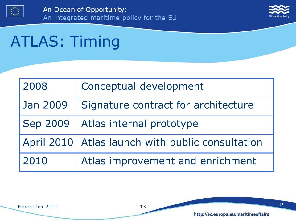 ATLAS: Timing 2008 Conceptual development Jan 2009