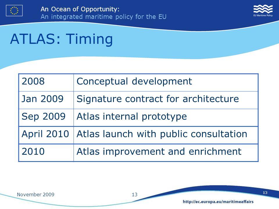 ATLAS: Timing 2008 Conceptual development Jan 2009