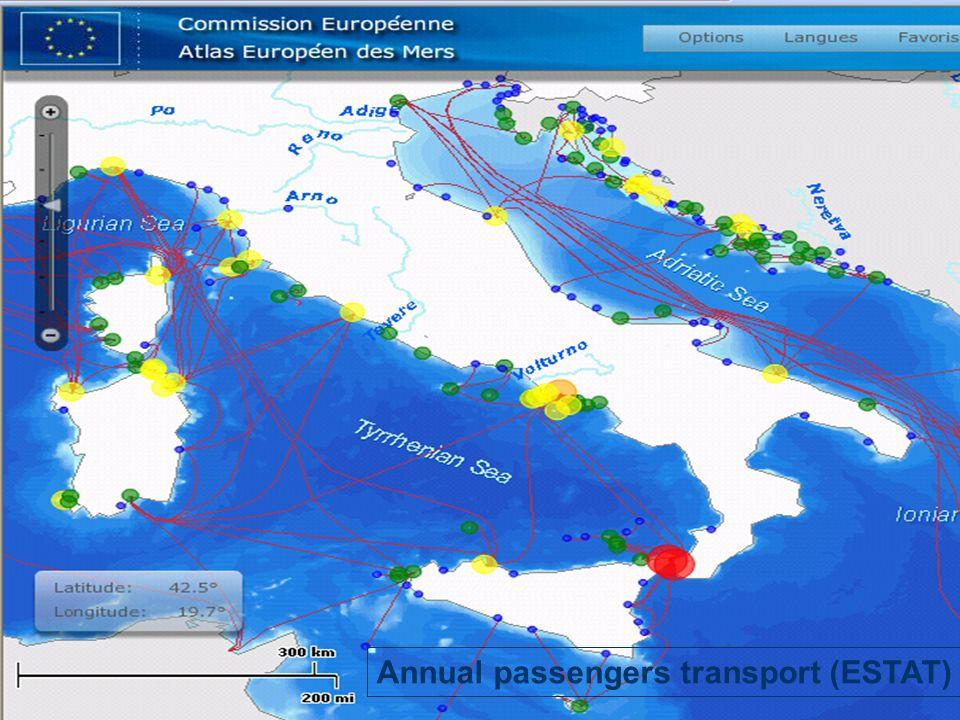 Annual passengers transport (ESTAT)