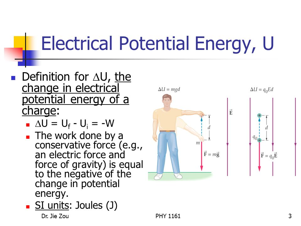 electric potential There are two main kinds of potential in which we are interested: electric potential  and gravitational potential, which are illustrated in figure 1 electric potential.