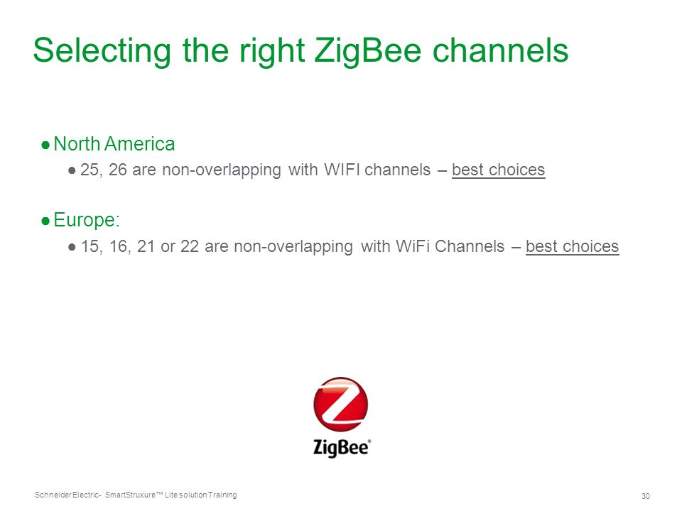 List of synonyms and antonyms the word zigbee channels