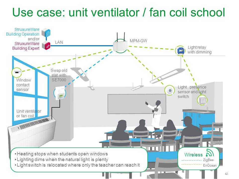 Smartstruxure lite solution ppt video online download use case unit ventilator fan coil school cheapraybanclubmaster Images