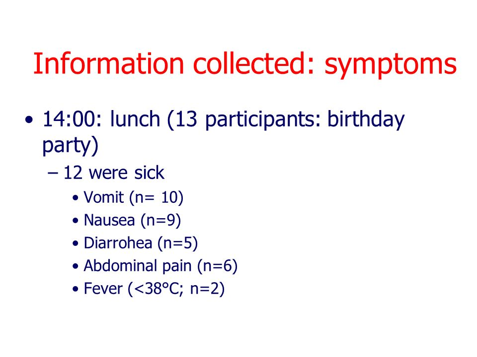 Information collected: symptoms