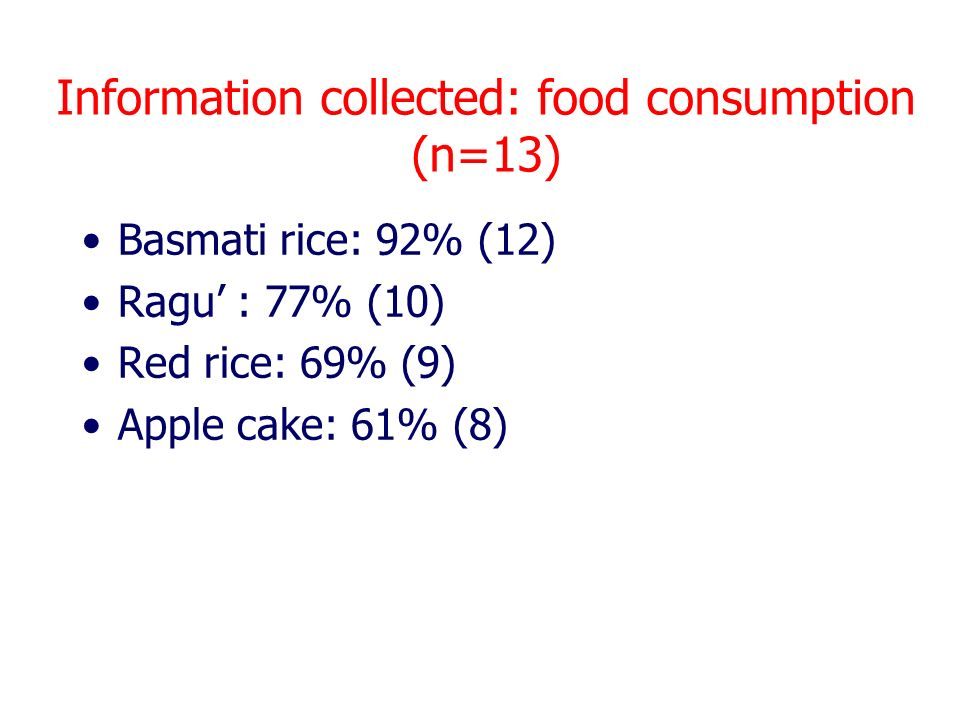 Information collected: food consumption (n=13)
