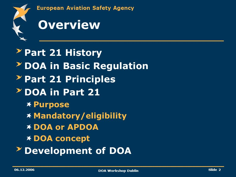 Overview Part 21 History DOA in Basic Regulation Part 21 Principles