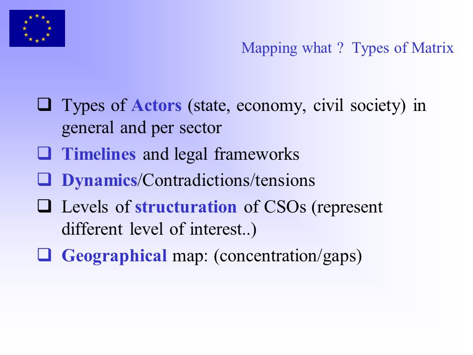 Mapping what Types of Matrix