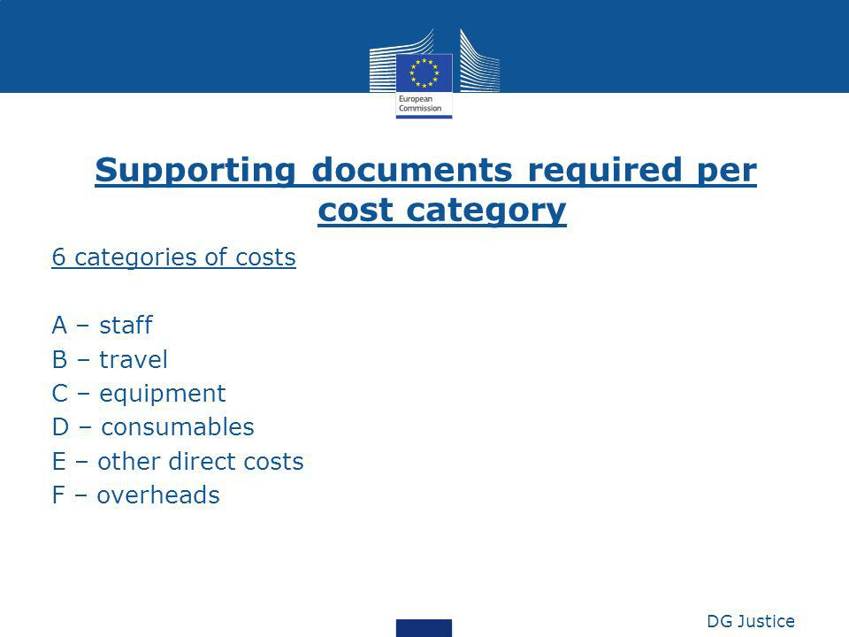 Supporting documents required per cost category