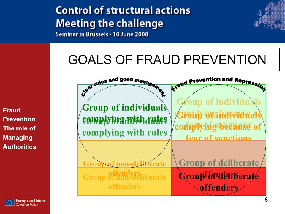 GOALS OF FRAUD PREVENTION
