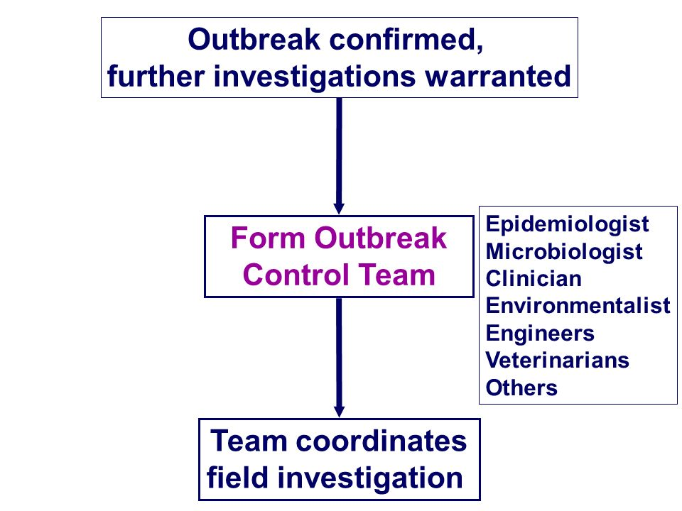 Outbreak confirmed, further investigations warranted