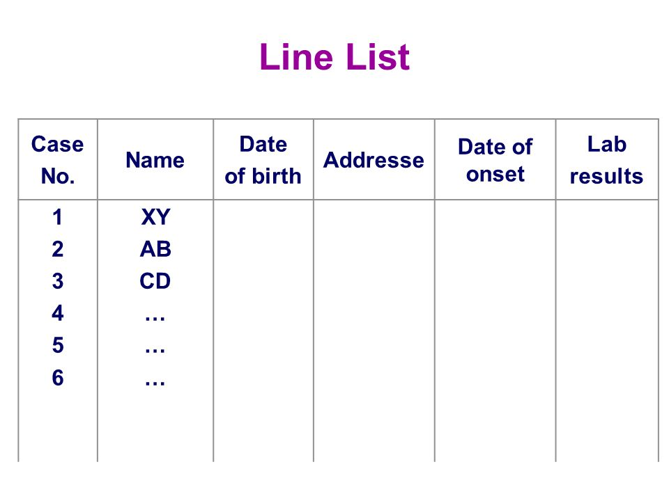 Line List Case No. Name Date of birth Addresse Date of onset Lab