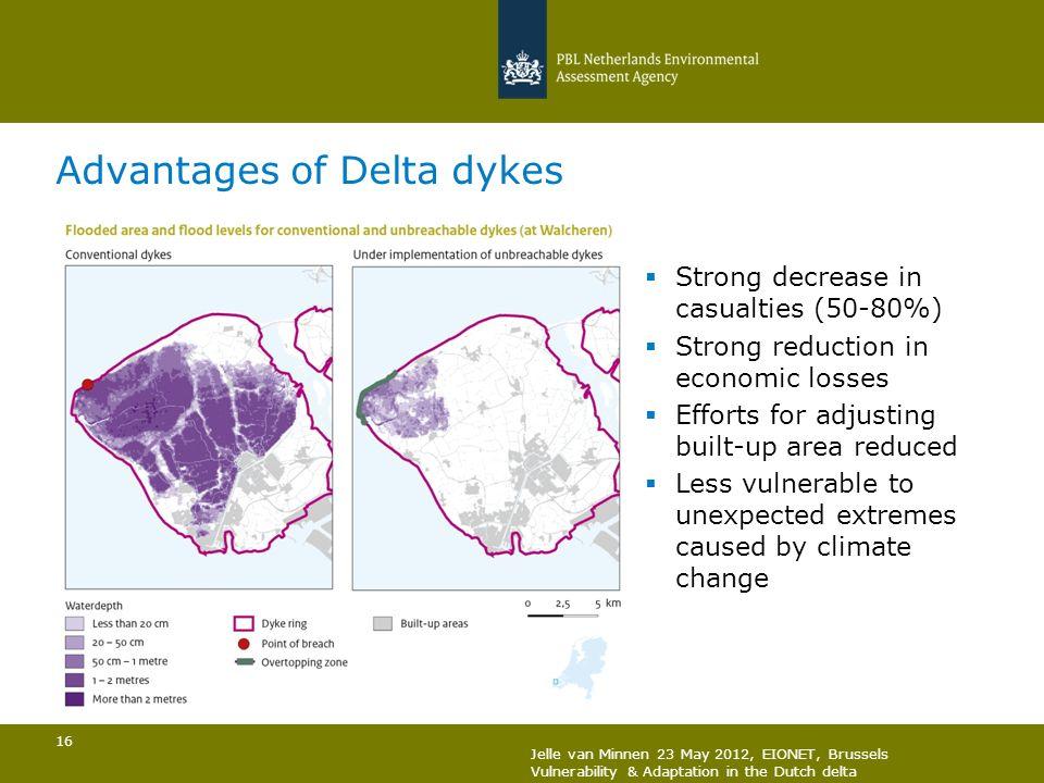 Advantages of Delta dykes