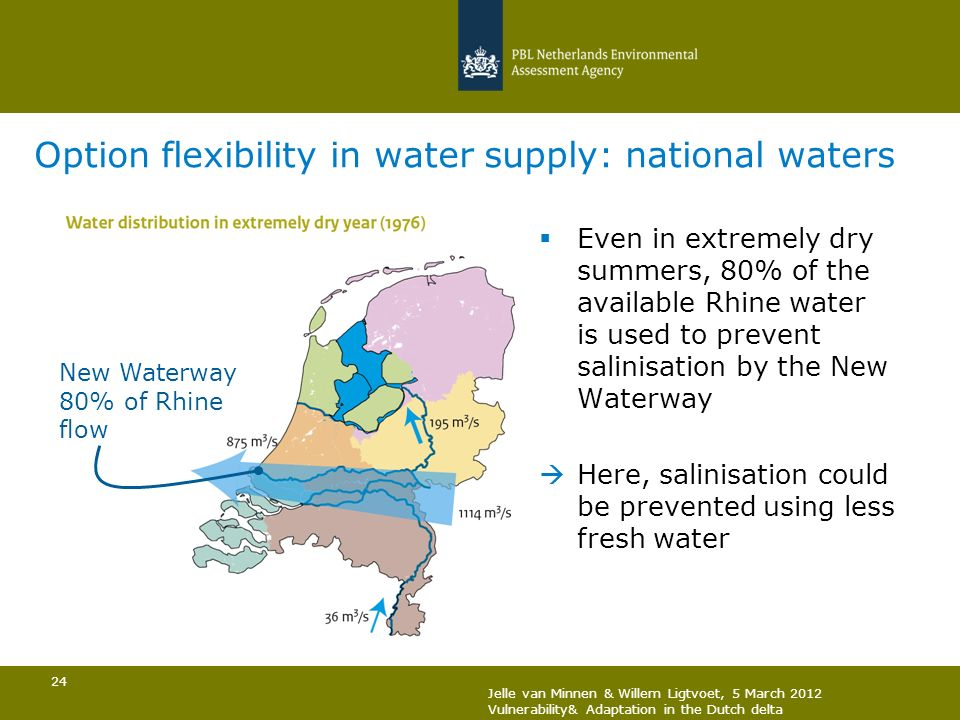 Option flexibility in water supply: national waters