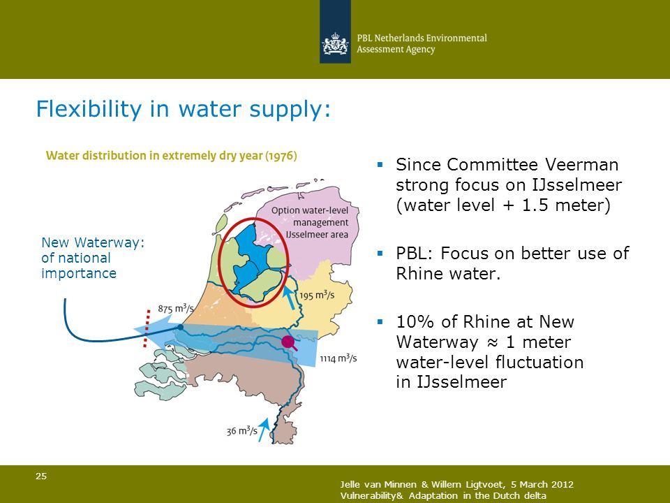 Flexibility in water supply: