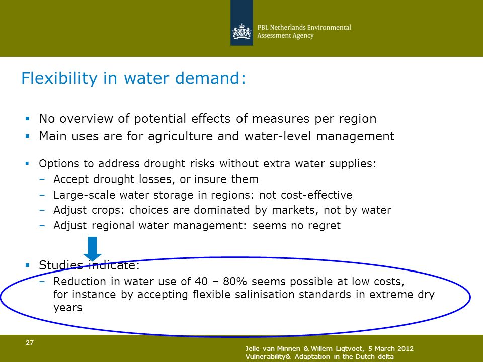 Flexibility in water demand: