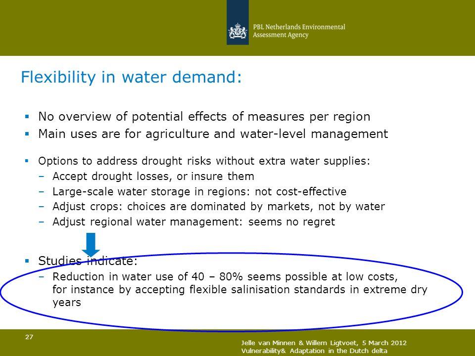 Flexibility in water demand: