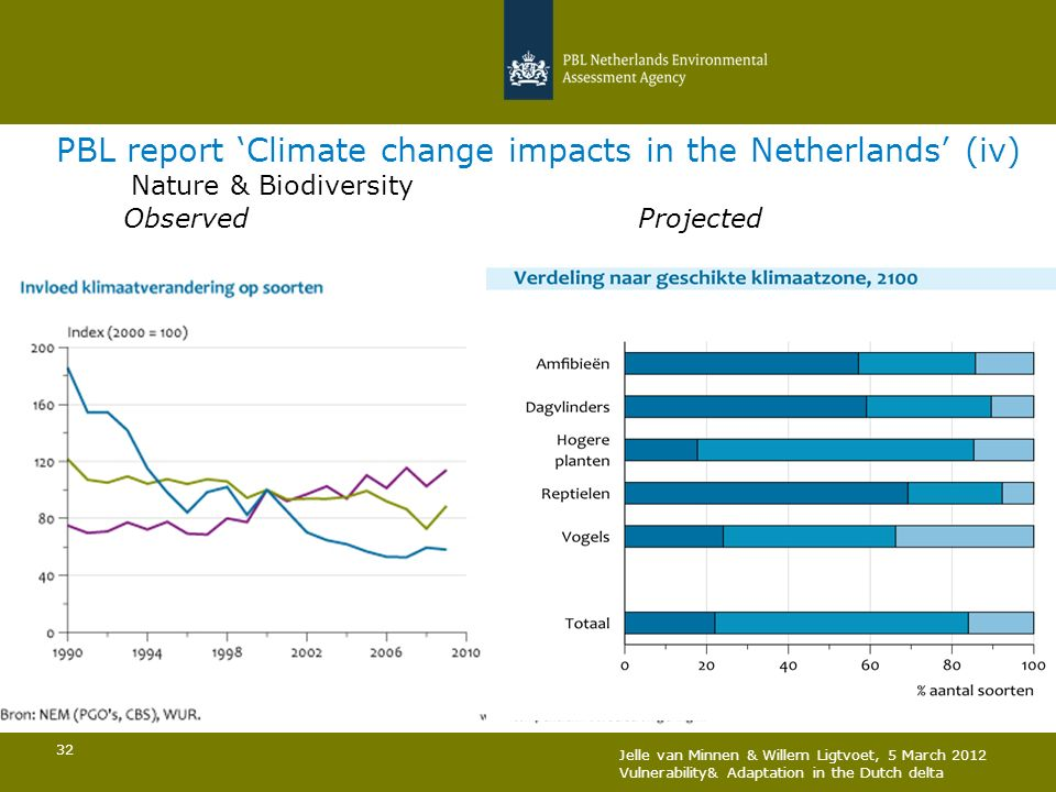 PBL report 'Climate change impacts in the Netherlands' (iv)