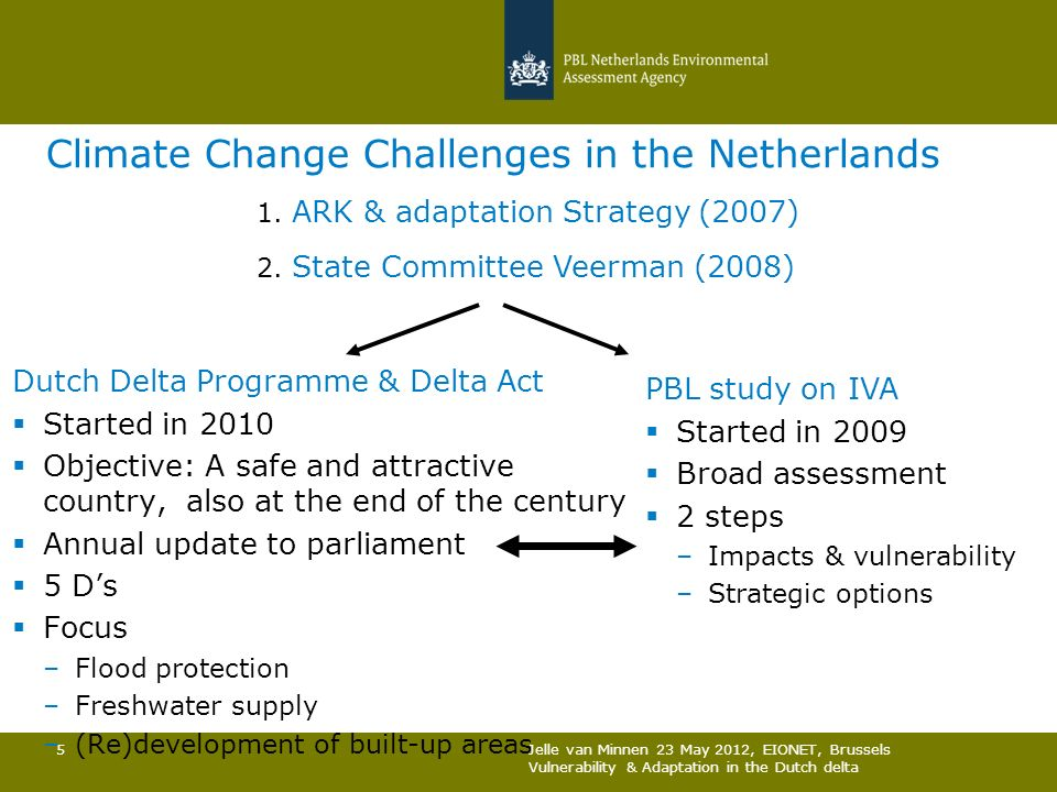 Climate Change Challenges in the Netherlands