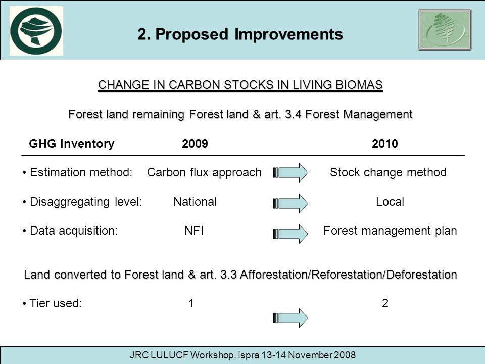 2. Proposed Improvements