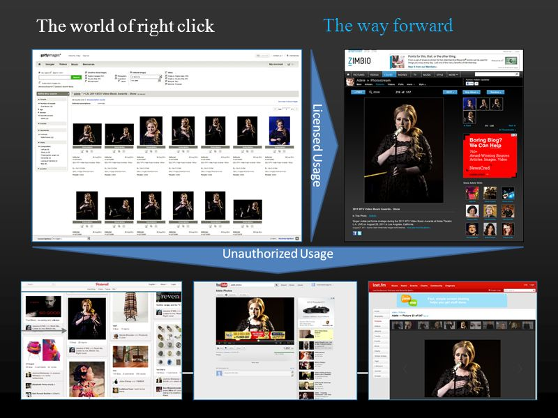 The world of right click