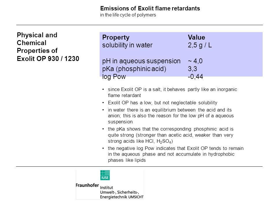 Physical and Chemical Properties of Exolit OP 930 / 1230