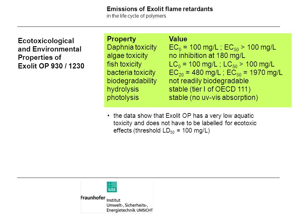 Ecotoxicological and Environmental Properties of Exolit OP 930 / 1230