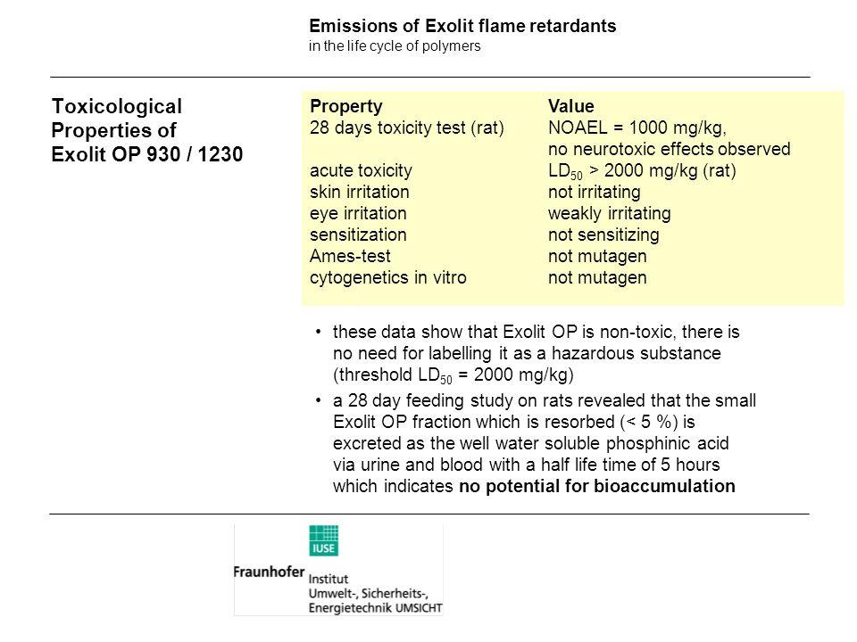 Toxicological Properties of Exolit OP 930 / 1230