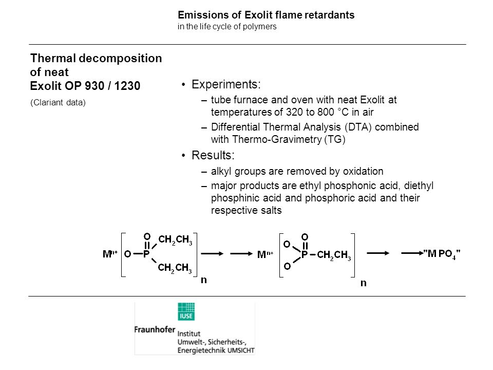 Thermal decomposition of neat Exolit OP 930 / 1230