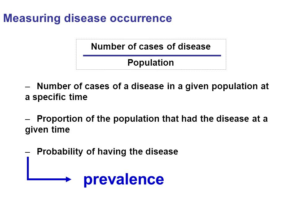 Number of cases of disease