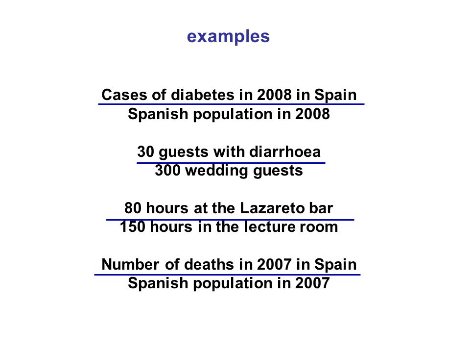 examples Cases of diabetes in 2008 in Spain Spanish population in 2008