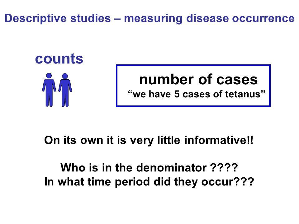Descriptive studies – measuring disease occurrence