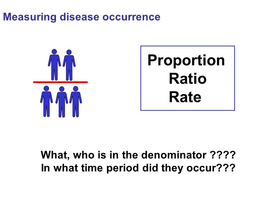 Proportion Ratio Rate Measuring disease occurrence