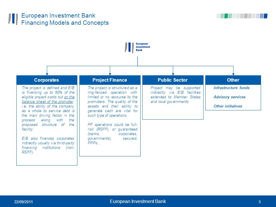 European Investment Bank Financing Models and Concepts