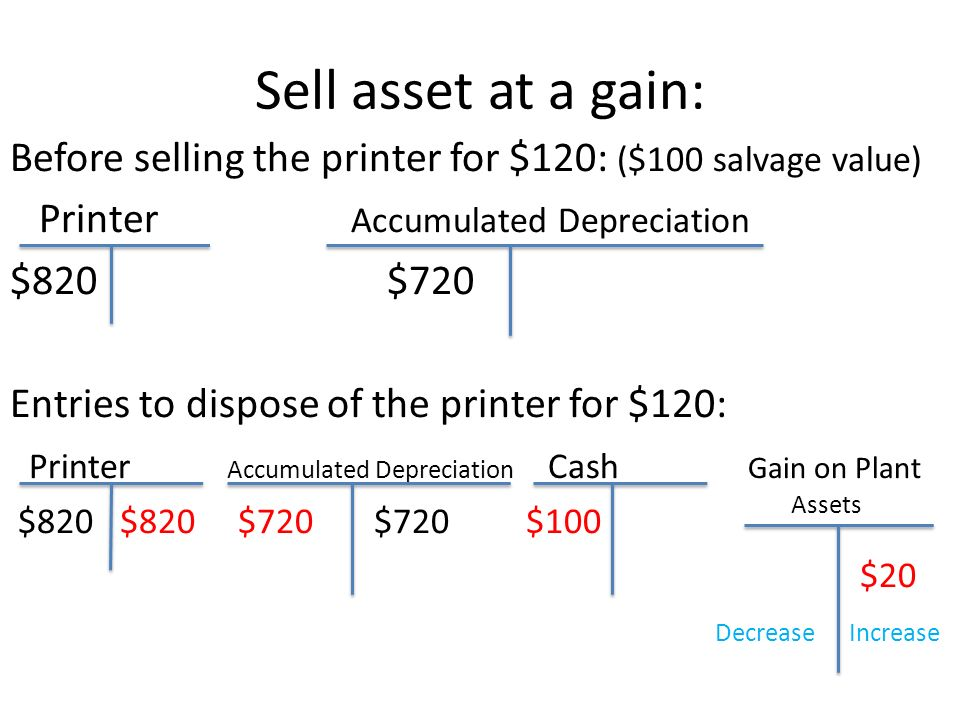 depreciation chapter 22 accounting ii ppt download. Black Bedroom Furniture Sets. Home Design Ideas